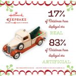 Christmas Tree Tidbits from Hallmark