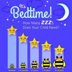 Children's Sleep Routines + Sleeping Tips from Zarbee's! #SleepWeek #MC