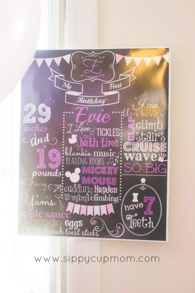 Evie Chalkboard Birthday