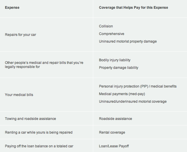 Do you Suffer from Car Insurance Confusion? Compare Auto ...