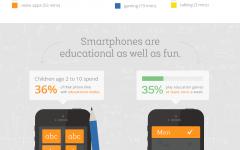 Children-Smartphones