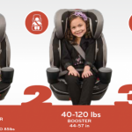 The Evenflo Platinum Evolve 3-in-1 Combination Seat Grows With Your Child