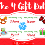 The 4 Gift Rule: Want, Wear, Read, Need