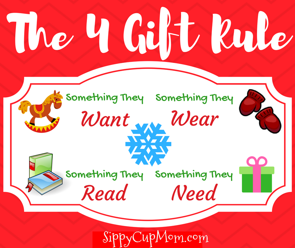 The 4 Gift Rule - Ideas for Want, Wear, Read and Need