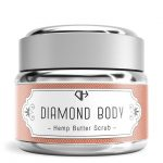 Hemp Oil Beauty and Skincare Products